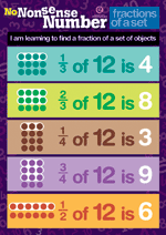 Number Poster: Fractions of a set, Mid