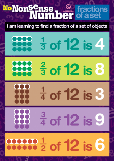 Number Poster: Fractions of a set, Mid Cover