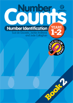Number Counts: Number identification (Yrs 1-2)
