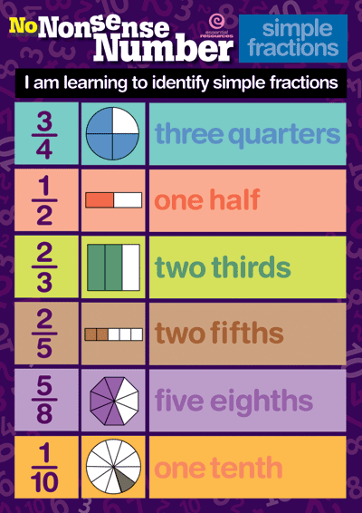 Number Poster: Simple Fractions, Mid Cover