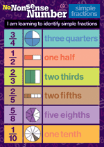 Number Poster: Simple Fractions, Mid
