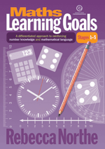 Maths Learning Goals Stages 1–5